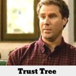 NFL Gambling: Who's in and out of the Trust Tree