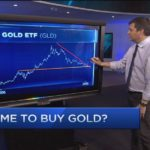 """Great Moments in Financial Commentary: """"Buy Gold"""""""