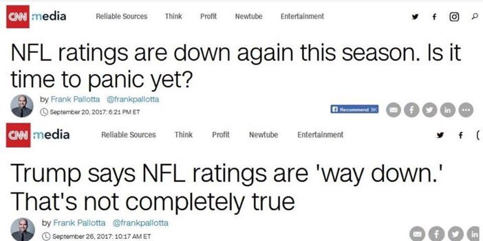 Great Moments in Journalism: CNN says NFL ratings are down unless